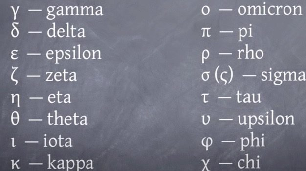 Greek Alphabet Chalkboard